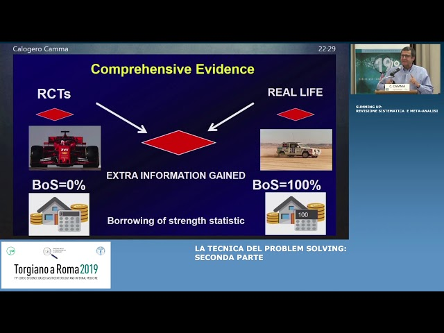 EBGH Torgiano 19 - Summing up: revisione sistematica e meta-analisi di Calogero Cammà