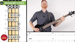 Bass Lesson  Finding Notes on the Fretboard