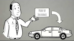 California Auto Insurance Requirements