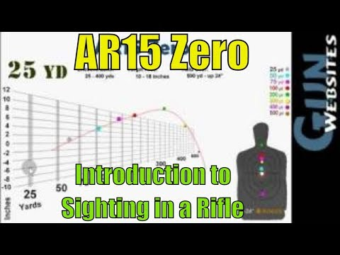 AR15 Zero: Introduction to Sighting in a Rifle's Point of Aim on a target at a Specific Distance