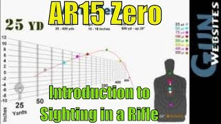 AR15 Zero: Introduction to Sighting in a Rifle's Point of Aim on a target at a Specific Distanc