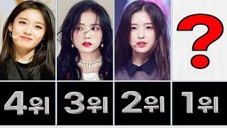 TOP100 걸그룹 멤버 인기순위ㅣ걸그룹 개인 브랜드 …