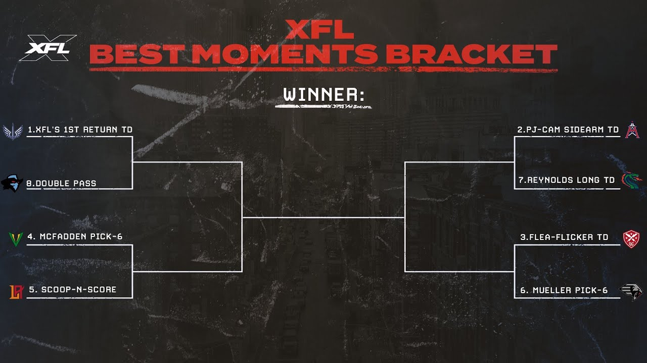 Best Moments Bracket: Vote on these 8 plays