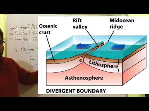 Geography Lecture-5 [ Plate Tectonic Theory ] by saxena ji    saxena ji classes   