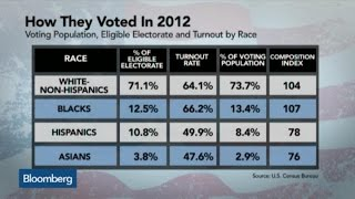 Will Black Voters Be the Deciding Factor in 2016?