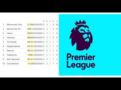 Чемпионат Англии по футболу. 5 тур. Премьер-лига. Результаты, расписание и турнирная таблица.