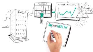 ImparkHEALTH: Patient Attendants