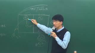 [에듀나인 공인중개사 민법용어해설] 5강 소유권 (p2…