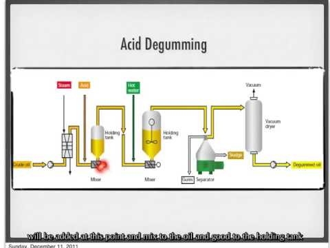 Refining of palm oil part 2 [Eng-sub]