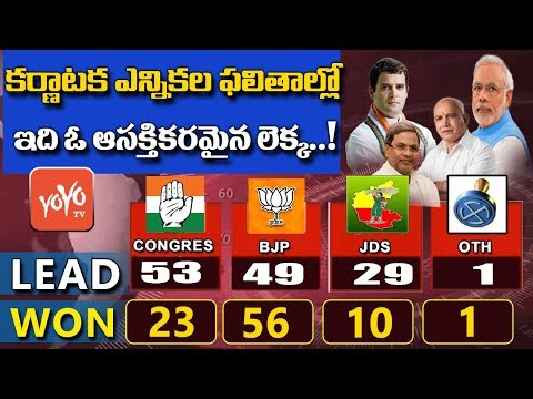 Karnataka Election Results 2018 - Difference Between BJP and Congress in Karnataka Poll | YOYO TV
