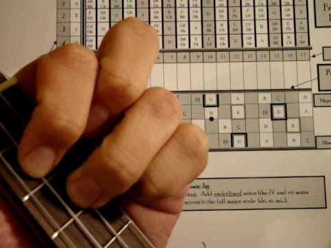 Free Ukulele Chord-Building Lesson- (using previous Fretboard Toolbox version)