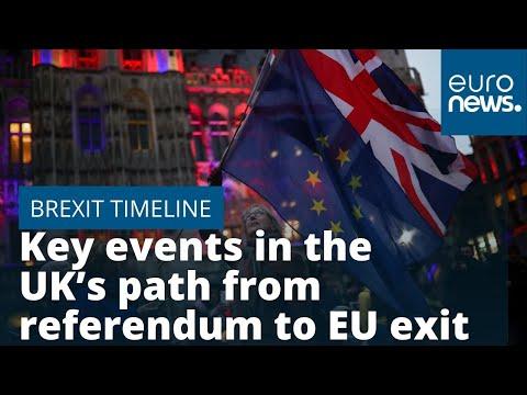 Brexit Timeline 2016–2020: