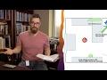 Capture de la vidéo Super Simple Office Interview Lighting! // Lighting Tutorial
