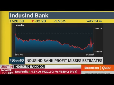 #Q2WithBQ: Analysing IndusInd Bank's Earnings