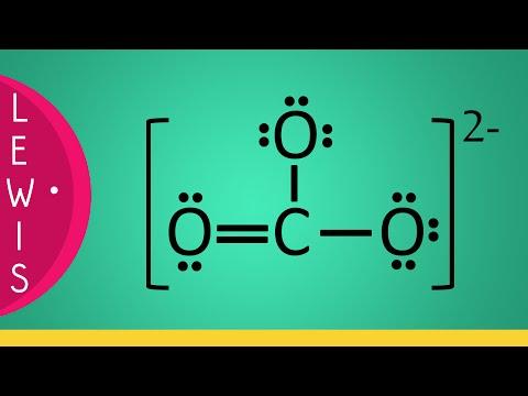 Strutture di Lewis • Ione Carbonato [CO3]2-