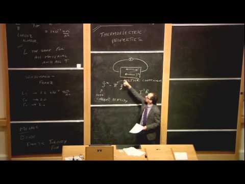 The Oxford Solid State Basics - Lecture 3