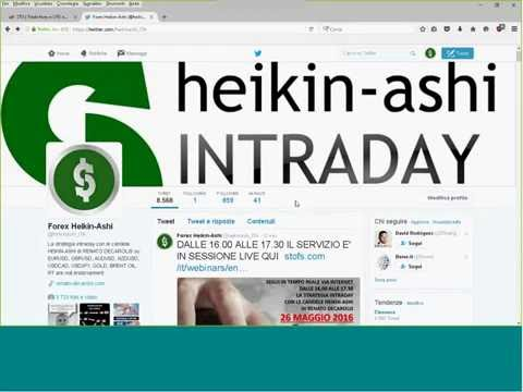 SESSIONE LIVE - HEIKIN-ASHI INTRADAY-FOREX+GOLD+OIL (26/05/2016)