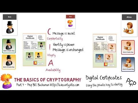 Introduction to Cryptography: Part 4 (Public Key, PKI and Identity)