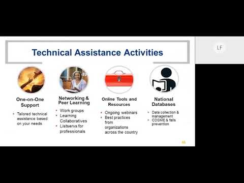PART 3: Older Adult Mental Health Awareness Day 2020 - YouTube