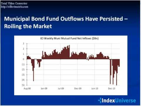 The Outlook For Muni Bonds ... And How To Invest In Them With ETFs
