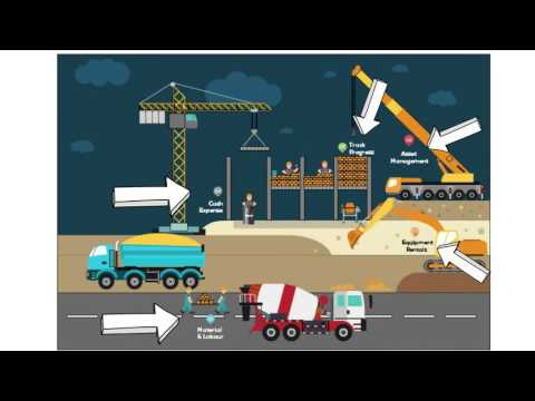 SuperWise Construction Management - Introduction