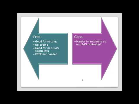Hooking up SAS and Excel - Introduction - by Colin Harris - Knoware from YouTube · Duration:  6 minutes 21 seconds