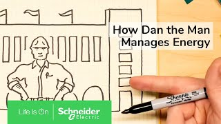 Learn How Dan the Man Helps a Stadium Manage Energy and More!
