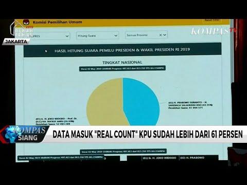 Real Count KPU Data 61%: Jokowi-Ma'ruf 56,08%, Prabowo-Sandiaga 43,92%