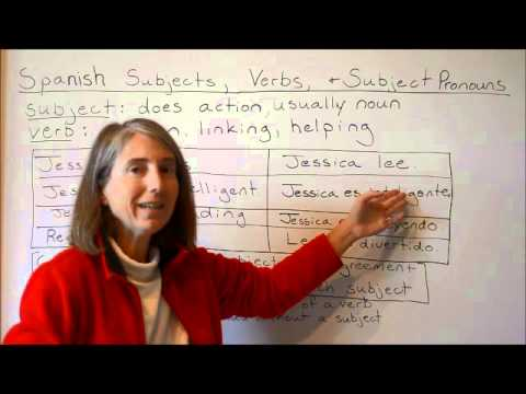 Spanish Subject Verb Agreement Conjugating Verbs Youtube