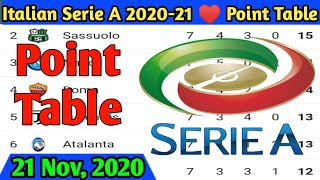 Serie A Point Table Today | Serie A 2020-21 Point Table Standing | Serie A Table News Update 2020