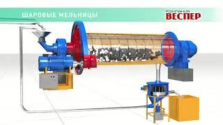 Регулирование работы проводов шаровой мельницы частотным преобразователем ВЕСПЕР