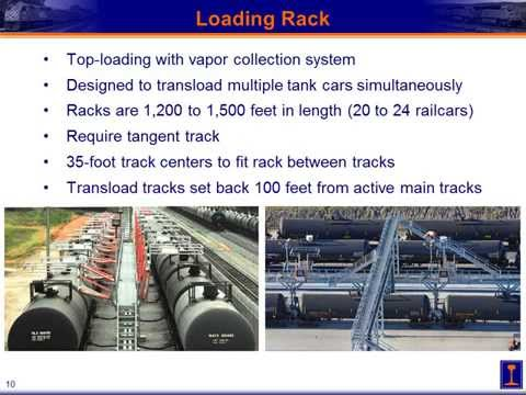 CEE598RTD Lecture 22 Bulk Rail Terminals for Crude Oil Transport