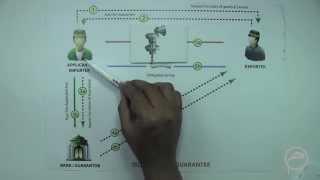 Islamic Bank Guarantee: Lesson - 2