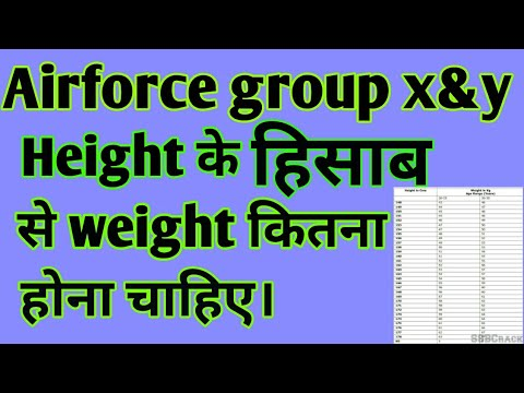 Airforce Group Xy Scale Of Height And Weight Ll Ft Sanjay Jauhari