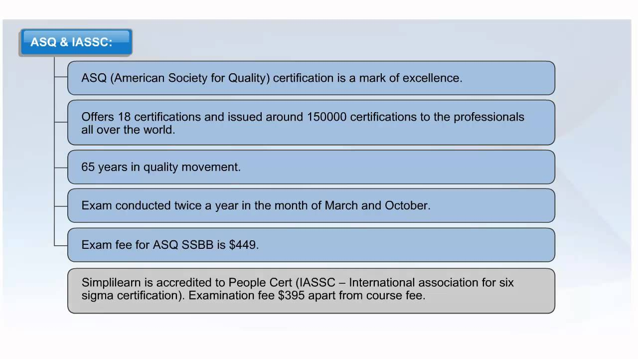 Six Sigma Certification Online Free Professional Resume