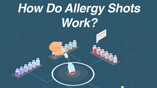 https://www.FauquierENT.net - This video shows how allergy vials ar...