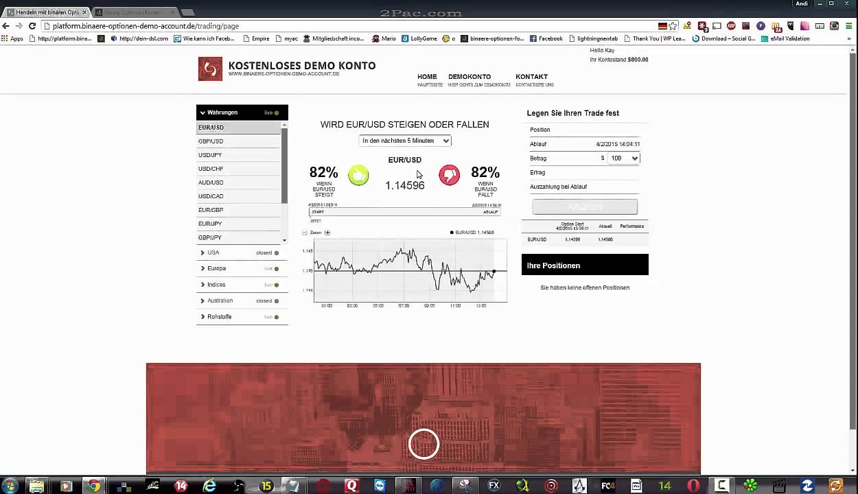 All about trading binary options strategies and tactics pdf