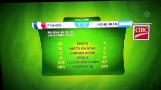 France vs Honduras full highlights world cup 2014