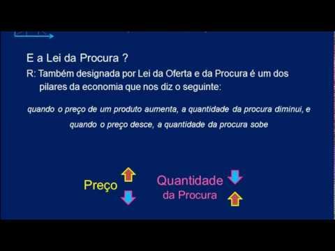 A Lei da Procura - coeteris paribus
