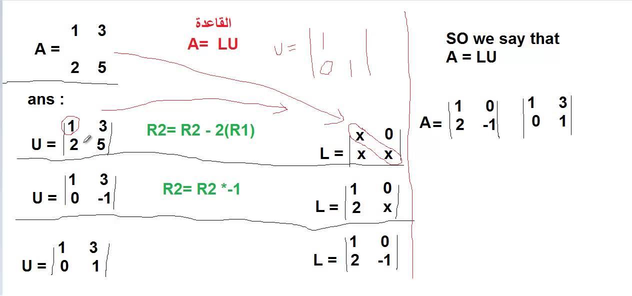 LU-decomposition ( in Arabic ) - YouTube