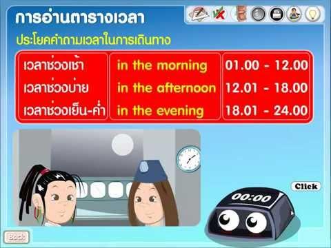 โปรแกรมสื่อการเรียนการสอน  ภาษาอังกฤษ ป6
