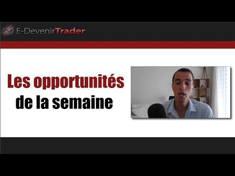 Bourse & Trading: Les opportunités de la semaine