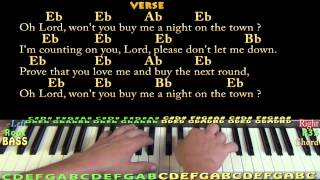 Mercedez Benz (Janis Joplin) Piano Cover Lesson with Lyrics / Chords