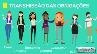 TRANSMISSÃO DAS OBRIGAÇÕES - DIREITO CIVIL thumbnail