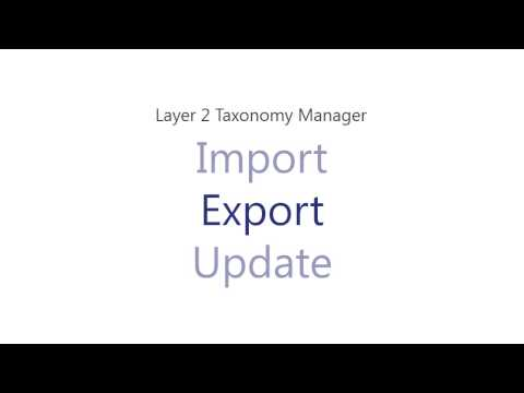 SharePoint Term Set Management mit dem Layer2 Taxonomy Manager