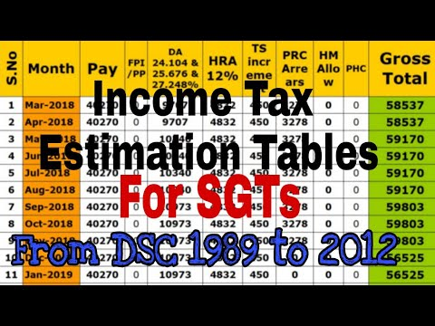 Income Tax Tables For Sgts Dsc 1989 To 2012