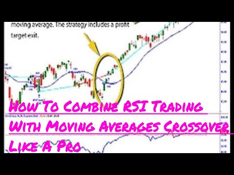 How To Combine RSI Trading With Moving Averages Crossover Like A Pro