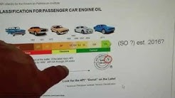 What means API motor oil quality levels and how it fits to my car