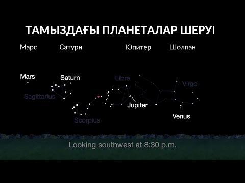 2018 ж. тамыздағы планеталар шеруі: Шолпан, Юпитер, Сатурн және Марс
