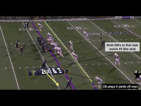 FIU Football: Zone Rad Run-Pass Option And 2 Read Coverage